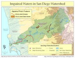 San Diego Watershed